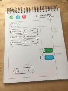 Katze.org Design Entwicklung